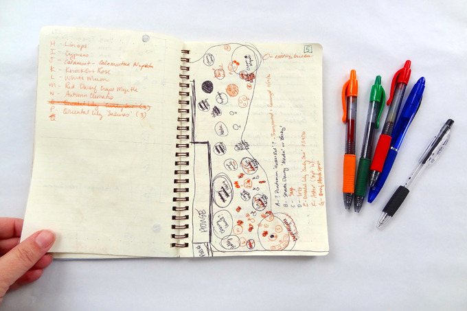 How (and why) to start a Garden Journal